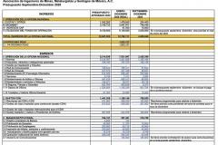 Presupuesto Septiembre - Diciembre 2020
